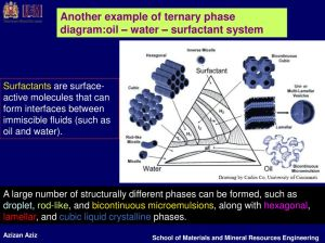 Binary phase diagrams  ppt download