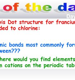 of the day day lewis dot structure for francium bonded to chlorine krypton dot diagram francium dot diagram [ 1024 x 768 Pixel ]