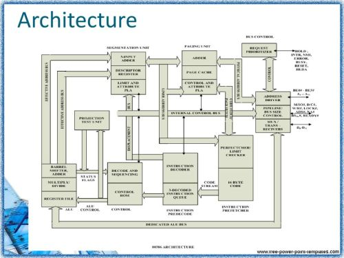 small resolution of 60 architecture