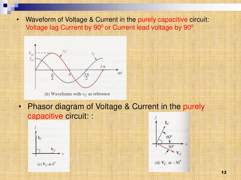hight resolution of waveform of voltage current in the purely capacitive circuit voltage lag current by 90o