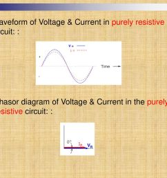 waveform of voltage current in purely resistive circuit  [ 1024 x 768 Pixel ]