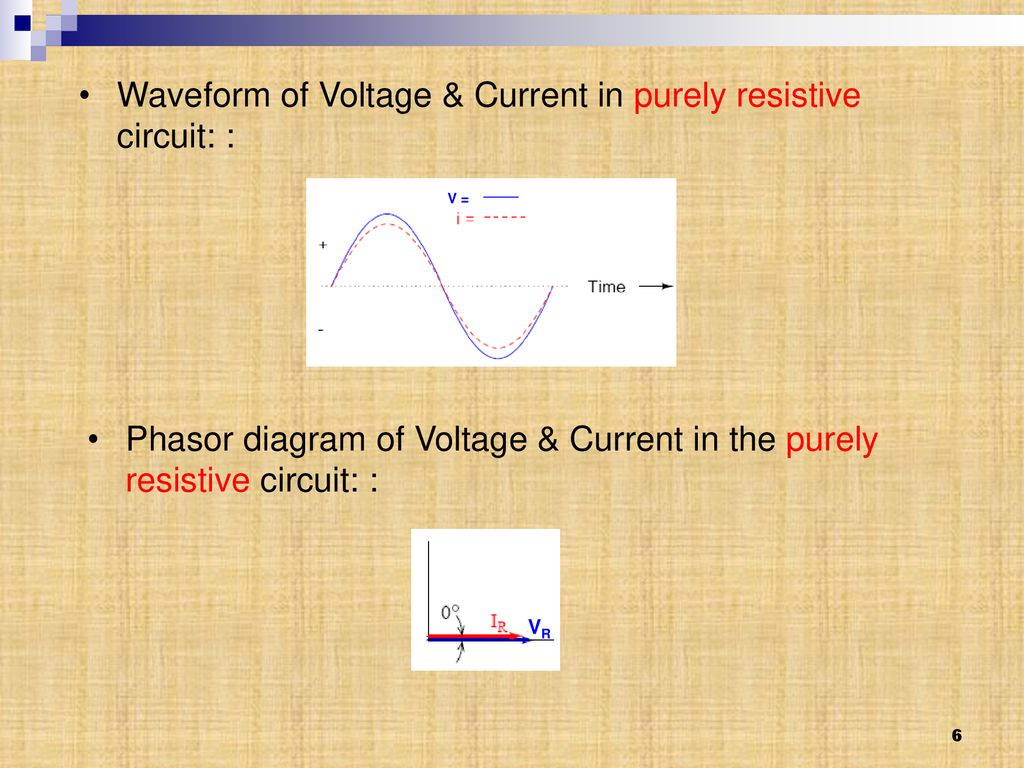 hight resolution of waveform of voltage current in purely resistive circuit