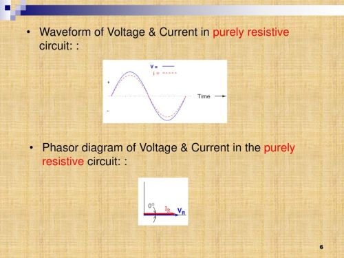 small resolution of waveform of voltage current in purely resistive circuit