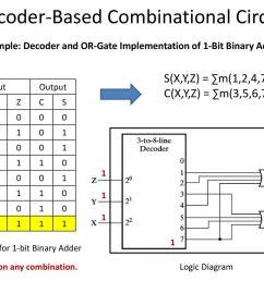 30 decoder based combinational circuit [ 1024 x 768 Pixel ]