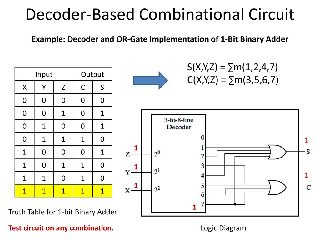 hight resolution of 30 decoder based combinational circuit