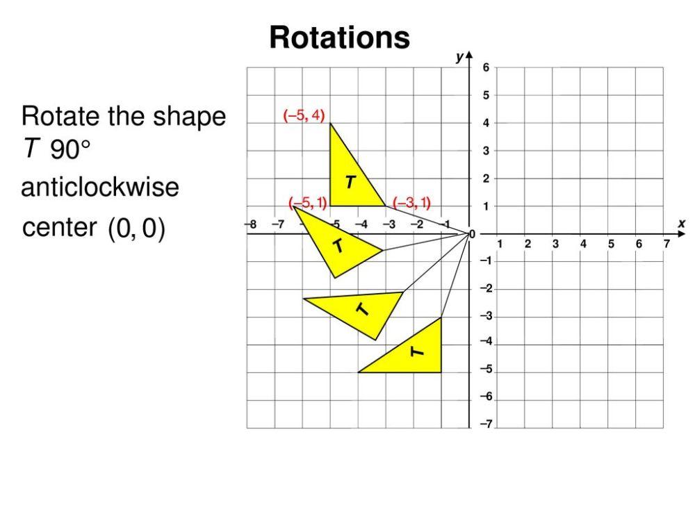 medium resolution of R90 (x