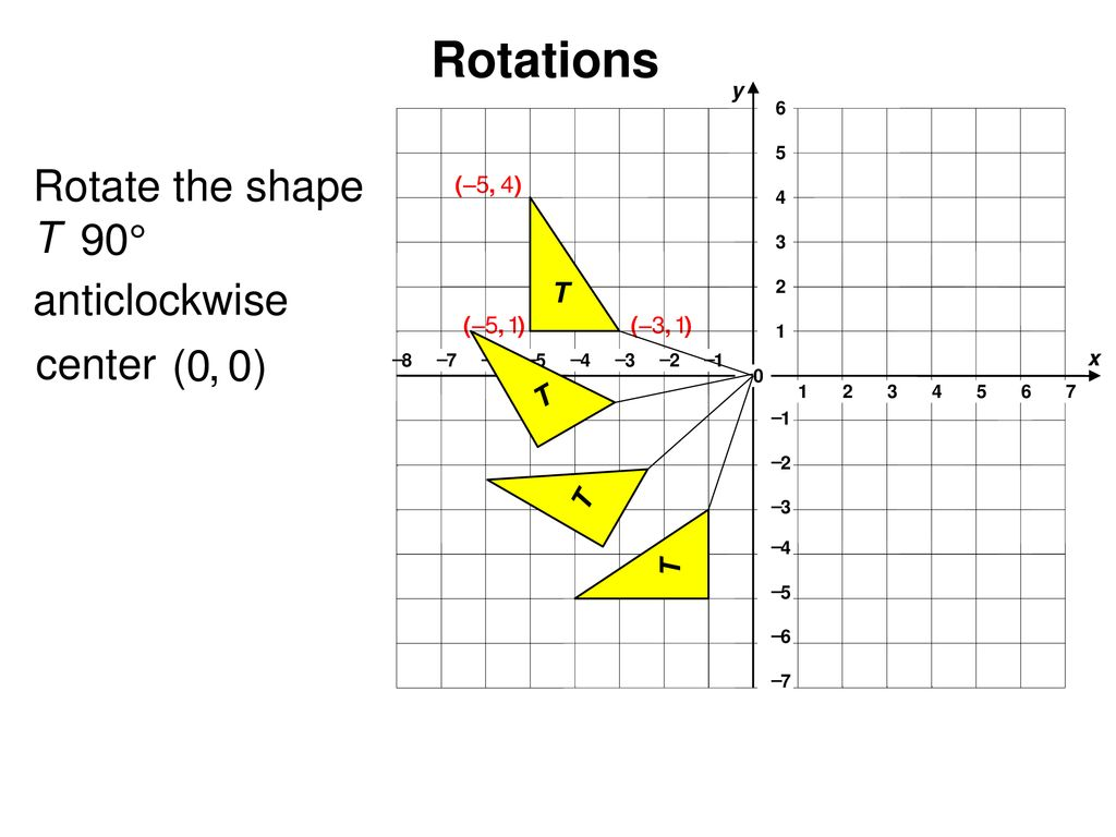 hight resolution of R90 (x