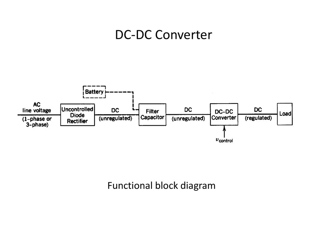 hight resolution of 1 dc dc converter functional block diagram