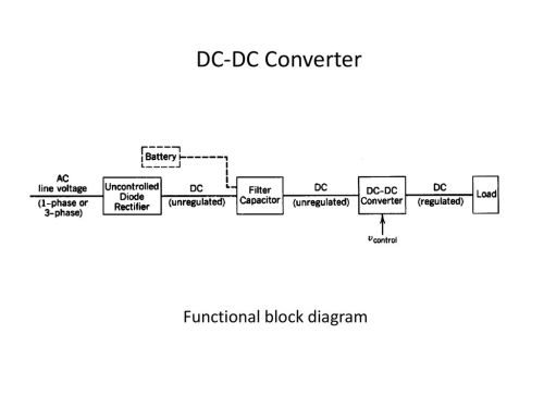 small resolution of 1 dc dc converter functional block diagram