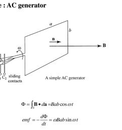 27 example ac generator a simple ac generator [ 1024 x 768 Pixel ]