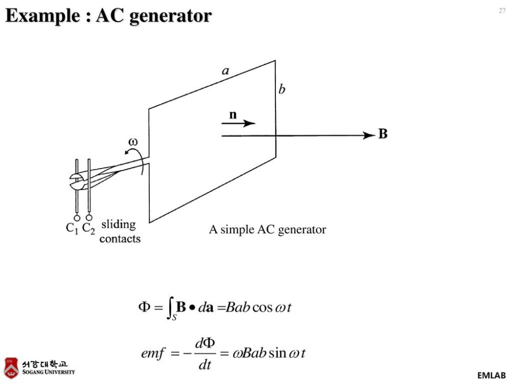 medium resolution of 27 example ac generator a simple ac generator