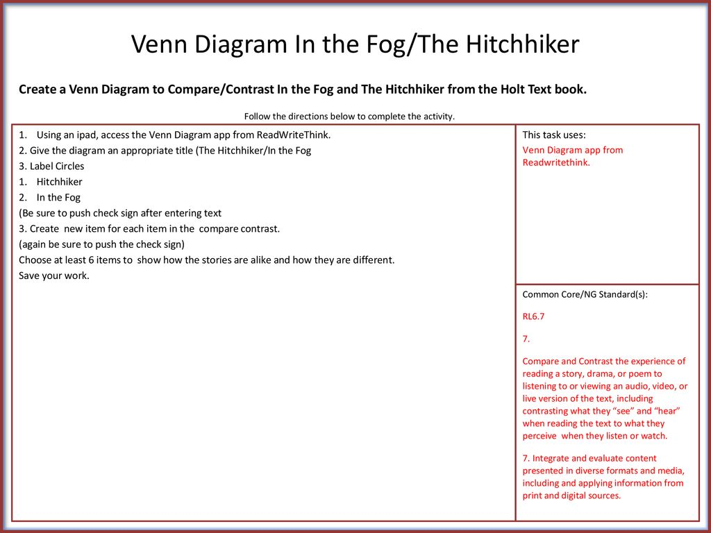 hight resolution of venn diagram in the fog the hitchhiker
