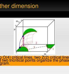 phase diagram flag diagram 16 another  [ 1024 x 768 Pixel ]