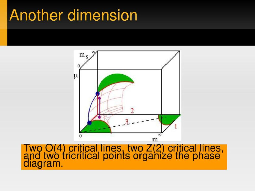 medium resolution of phase diagram flag diagram 16 another
