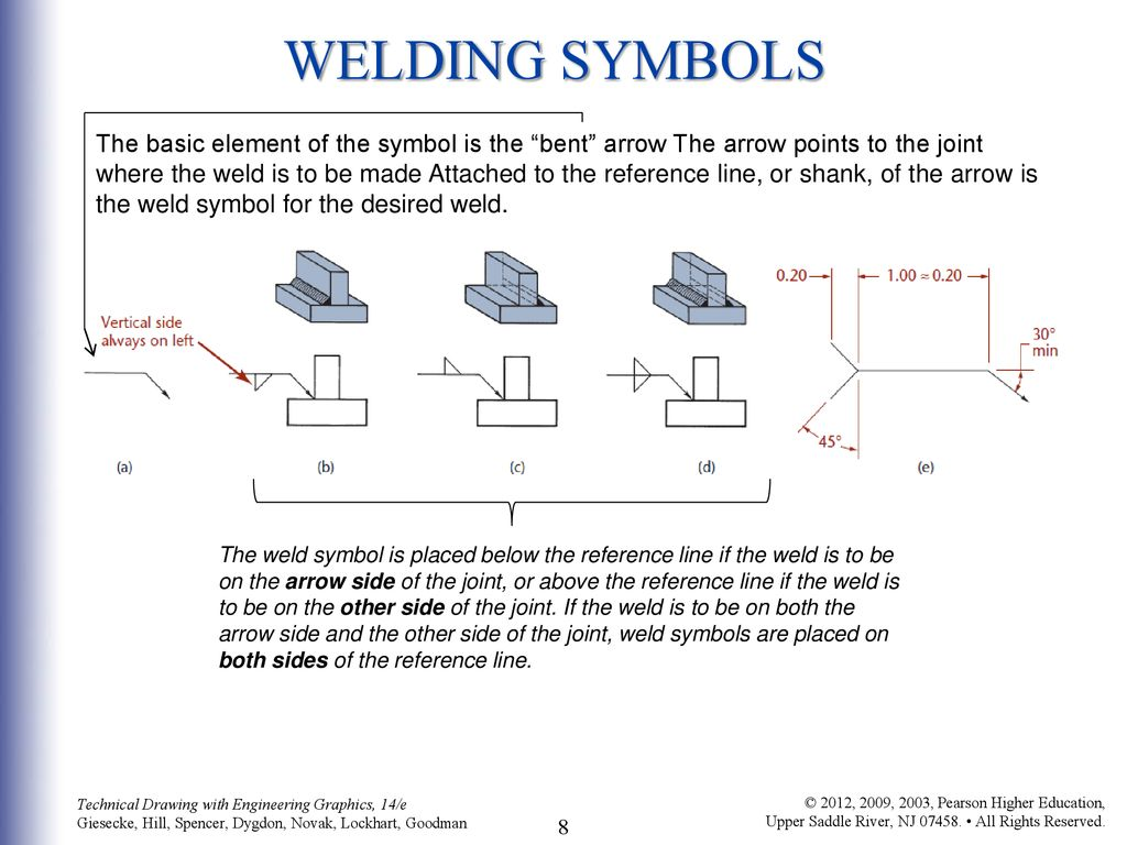 hight resolution of welding symbols