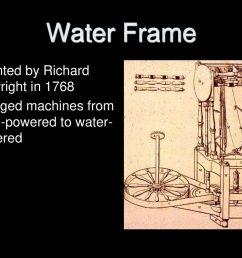 30 water frame  [ 1024 x 768 Pixel ]