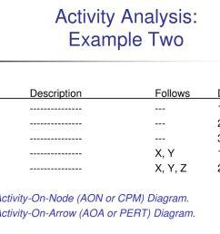 15 activity  [ 1024 x 768 Pixel ]