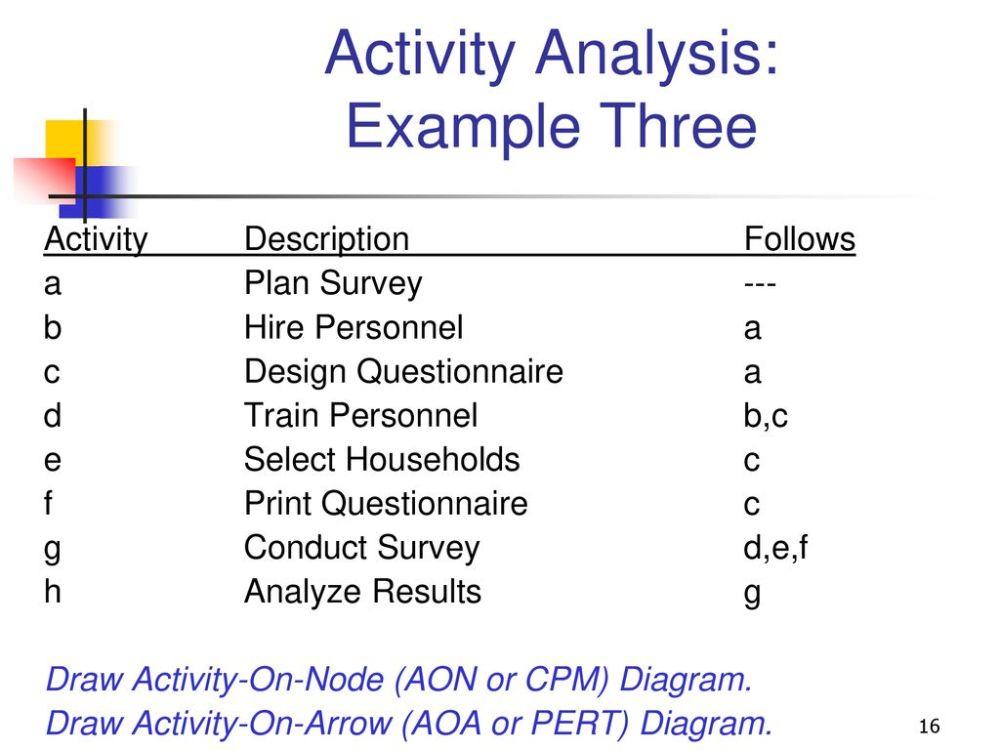 medium resolution of 16 activity