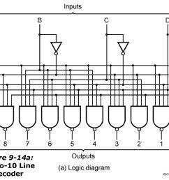 17 figure 9 14a a 4 to 10 line decoder [ 1024 x 768 Pixel ]