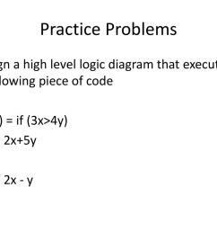 practice problems design a high level logic diagram that executes following piece of code f [ 1024 x 768 Pixel ]
