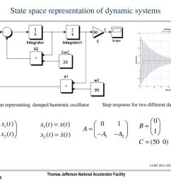state space representation of dynamic systems [ 1024 x 768 Pixel ]