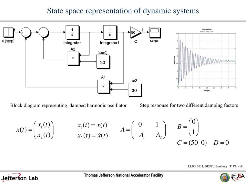 medium resolution of state space representation of dynamic systems