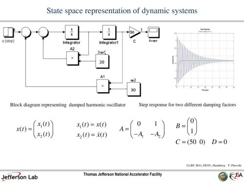 small resolution of state space representation of dynamic systems
