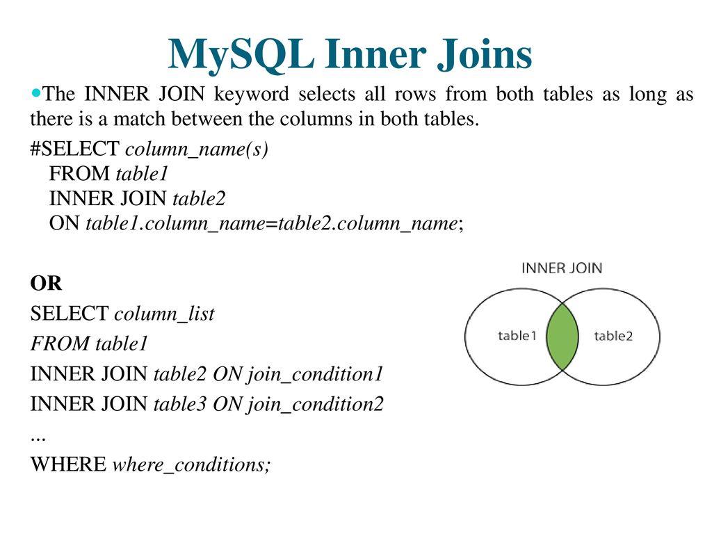 Inner Join Vs Select Where