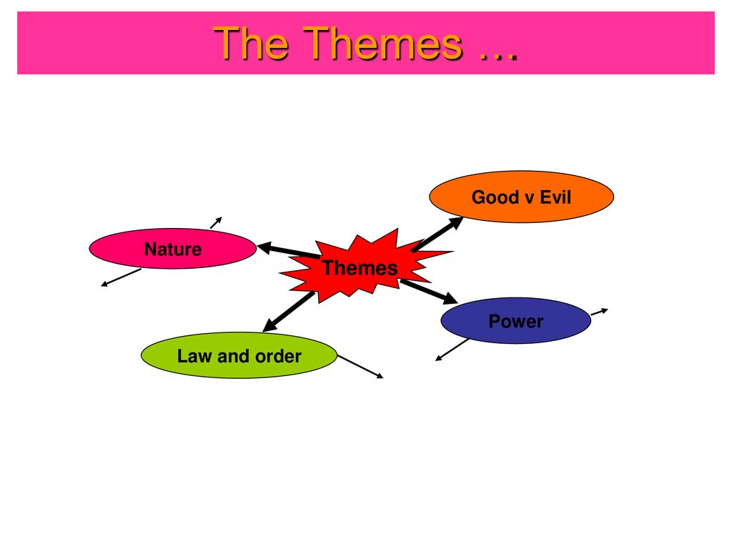 hight resolution of 4 the themes good v evil nature themes power law and order