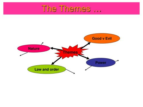 small resolution of 4 the themes good v evil nature themes power law and order
