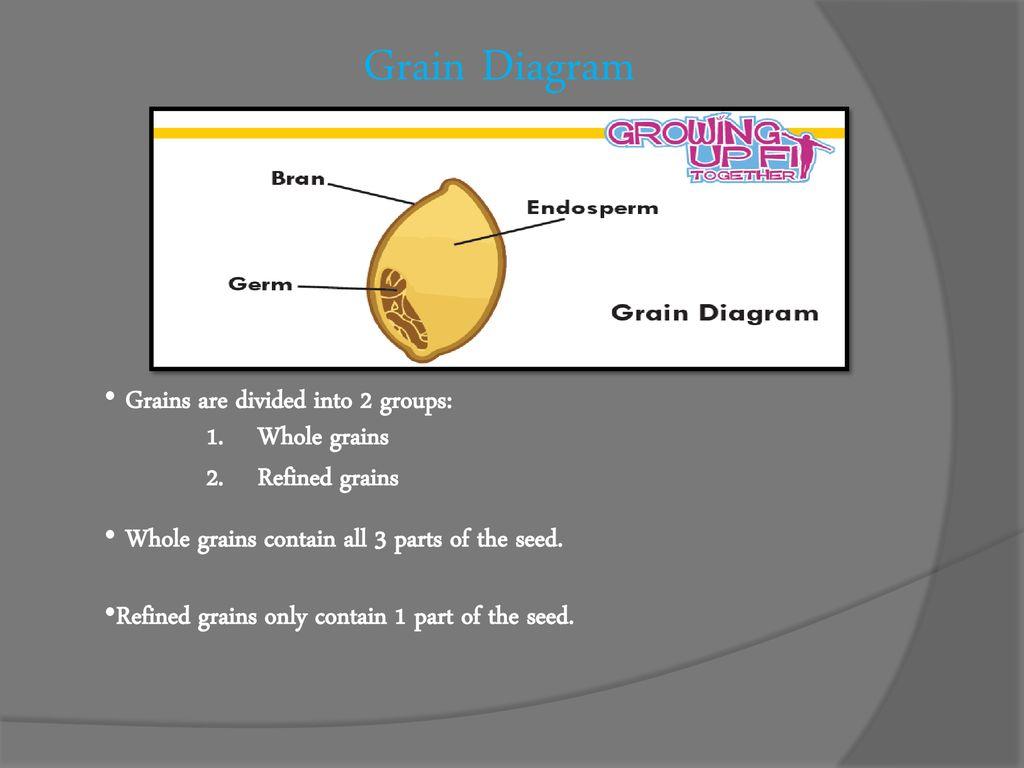 hight resolution of 25 grain diagram