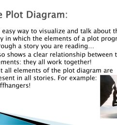 the plot diagram an easy way to visualize and talk about the way in which [ 1024 x 768 Pixel ]
