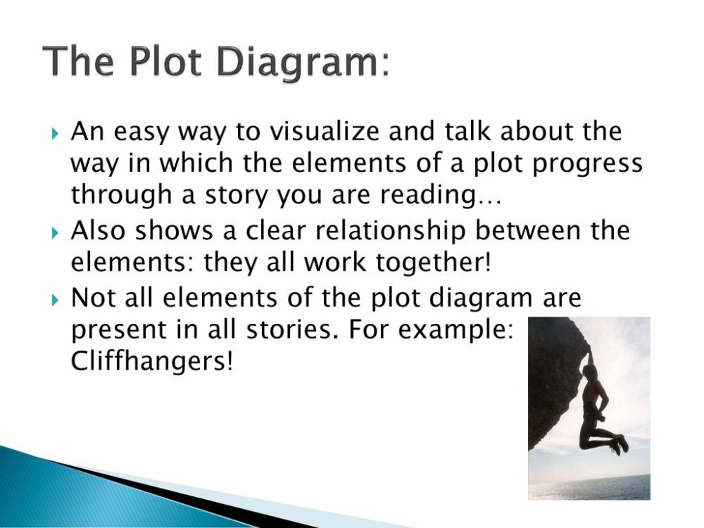 medium resolution of the plot diagram an easy way to visualize and talk about the way in which