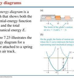 23 energy diagrams  [ 1024 x 768 Pixel ]