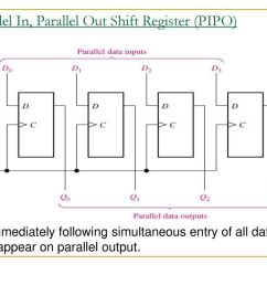 parallel in parallel out shift register pipo  [ 1024 x 768 Pixel ]