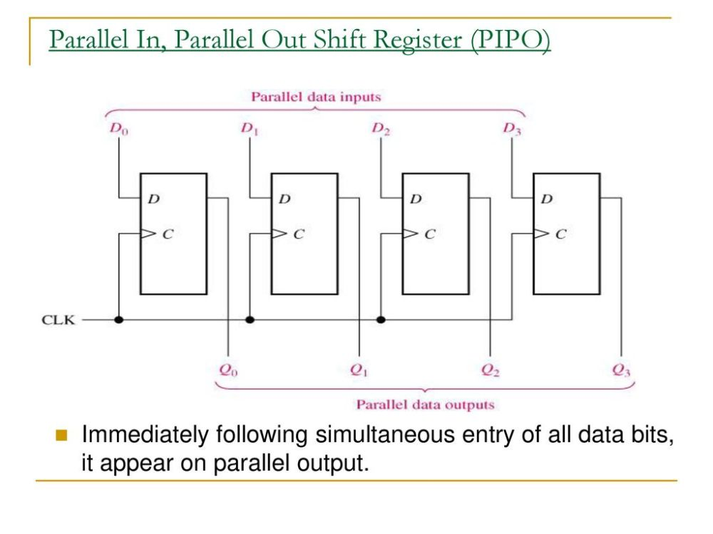medium resolution of parallel in parallel out shift register pipo