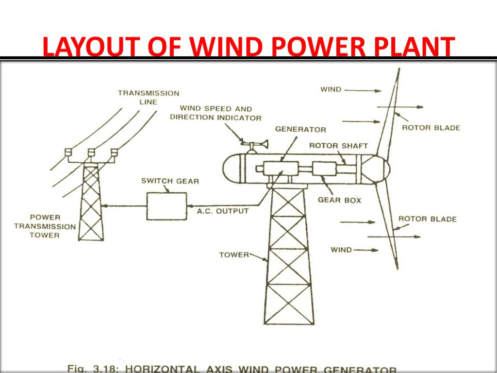hight resolution of 6 layout of wind power plant