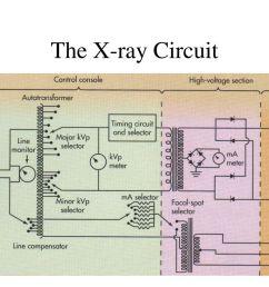 10 the x ray circuit [ 1024 x 768 Pixel ]