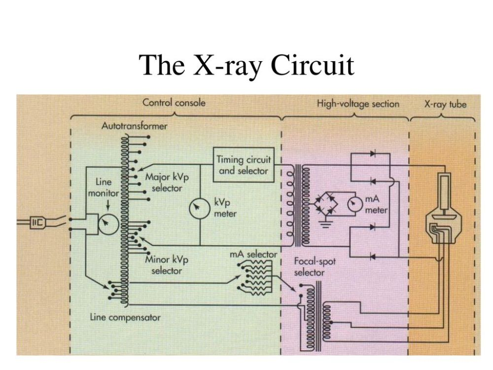 medium resolution of 10 the x ray circuit