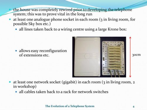 small resolution of the evolution of a telephone system