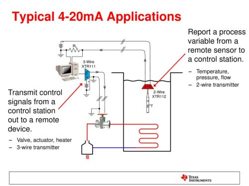 small resolution of typical 4 20ma applications