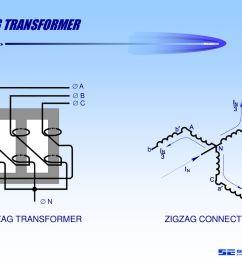 14 zigzag transformer  [ 1024 x 768 Pixel ]