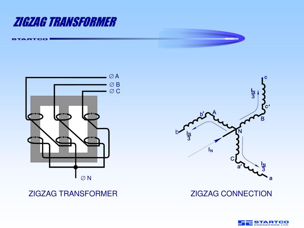 hight resolution of 14 zigzag transformer