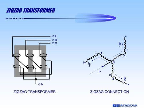 small resolution of 14 zigzag transformer