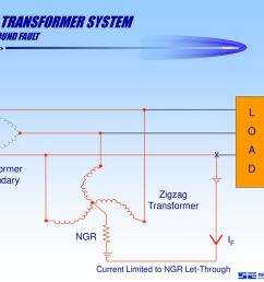 zigzag transformer system with a ground fault [ 1024 x 768 Pixel ]