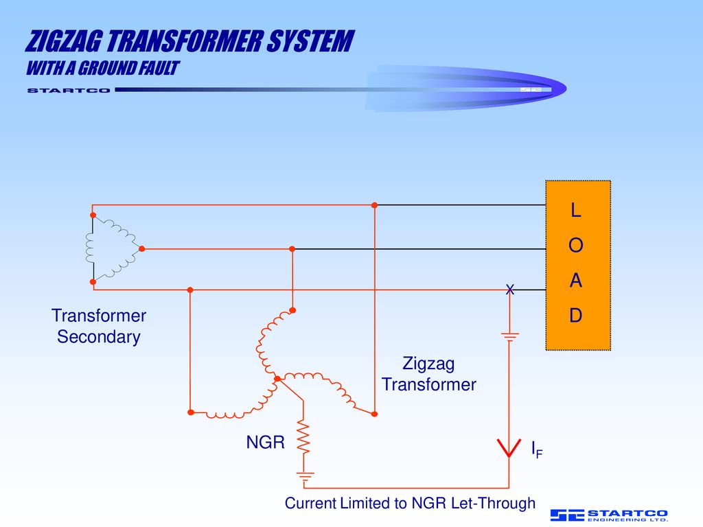 hight resolution of zigzag transformer system with a ground fault