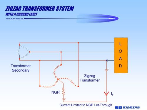 small resolution of zigzag transformer system with a ground fault