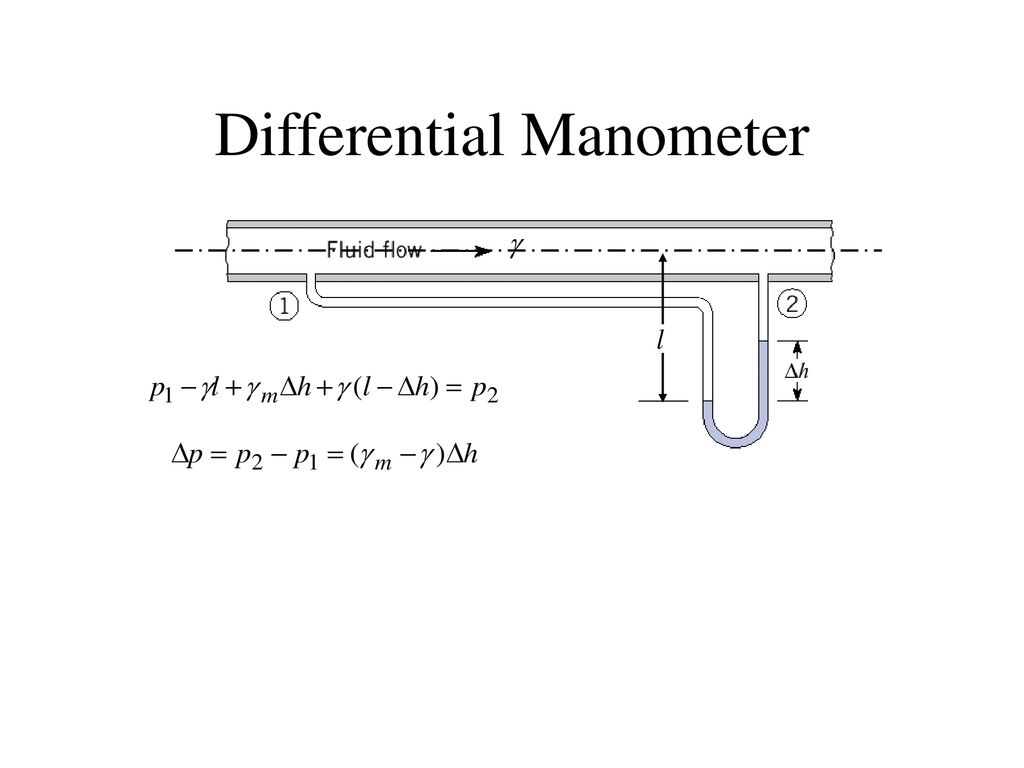hight resolution of 5 differential manometer