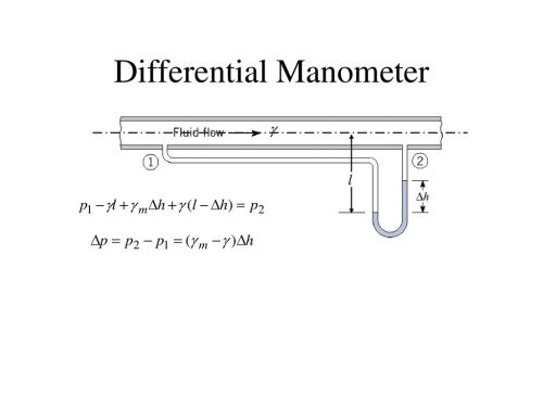 small resolution of 5 differential manometer