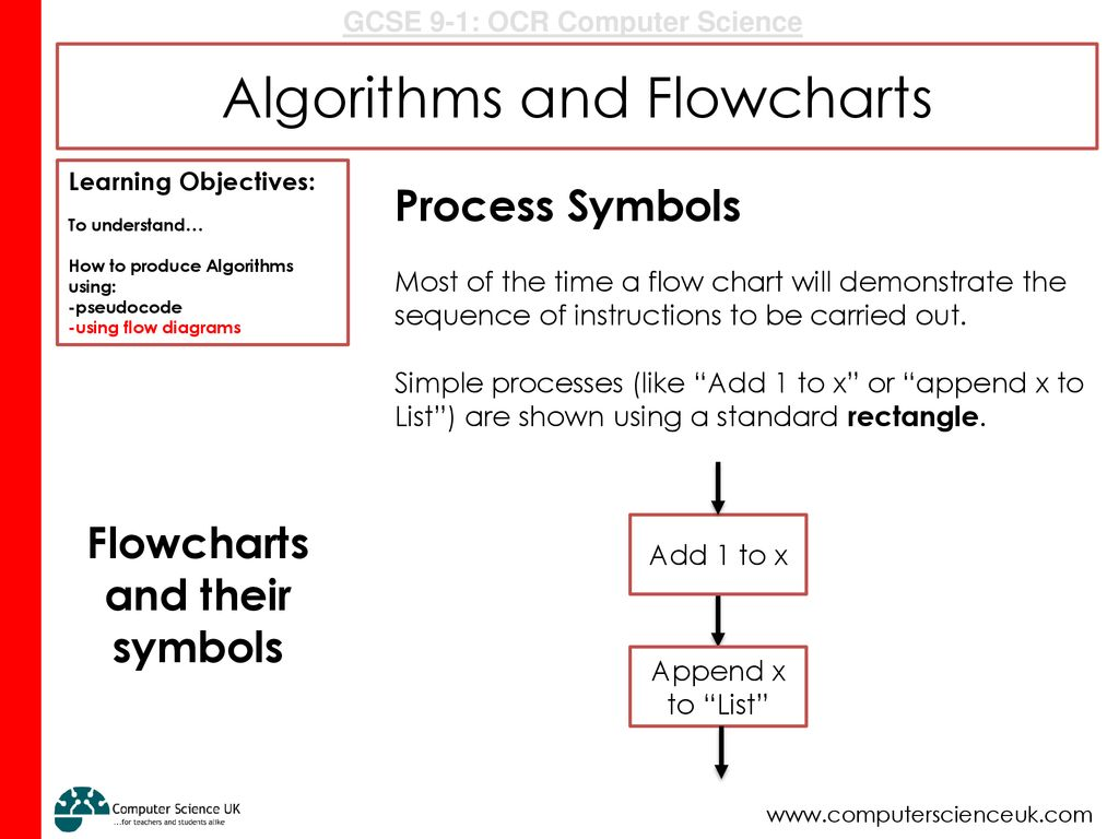 hight resolution of proces flow diagram computer science